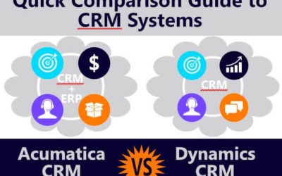 Acumatica Cloud CRM Vs. Dynamics 365 for Sales